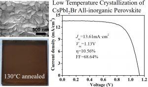 Solar RRL:低温制备高效率CsPbI2Br全无机钙钛矿太阳能电池