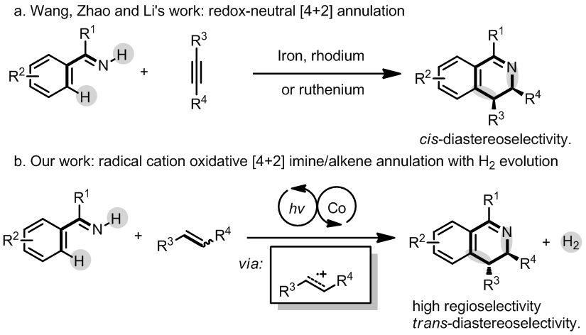 光催化亚胺/烯烃选择性氧化[4+2]环化反应构建3,4-二氢异喹啉类物质