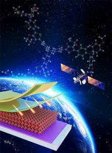 Solar RRL:基于三叠烯的高效廉价钙钛矿太阳能电池空穴传输材料