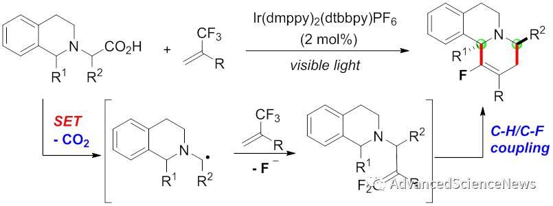 基于可见光促进三氟甲基双碳氟键活化的含氟杂环合成