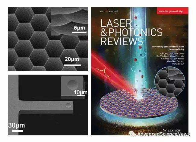 飞秒激光快速微纳加工用于半导体和难加工材料