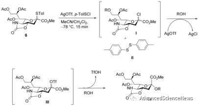 立体选择性唾液酸苷化反应