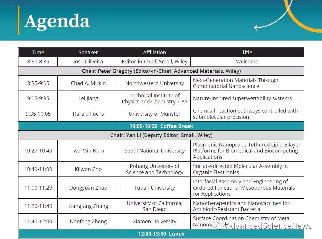 欢迎参加Small Sciences Symposium