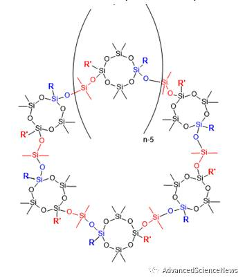 "Angewandte Chmie:""环环相扣""的环状聚硅氧烷"