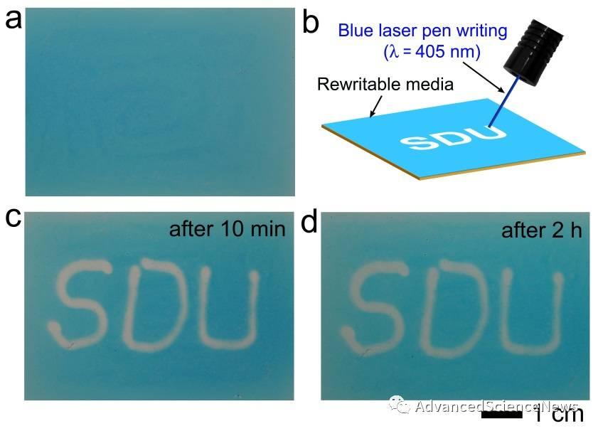 可擦写式蓝光书写板:可见光催化技术新应用