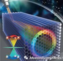 超级蜂巢光晶格:平带与狄拉克锥共舞的新方案