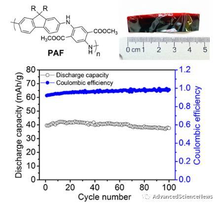 可溶液加工的,具备多电子转移特性的锂电池有机共轭聚合物正极材料