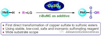 异腈活化硫酸铜:高效合成杂环芳烃磺酸酯