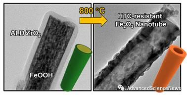 耐高温Fe2O3纳米管用于光电解水制氢