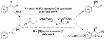 铜催化的烯烃对映选择性加成反应