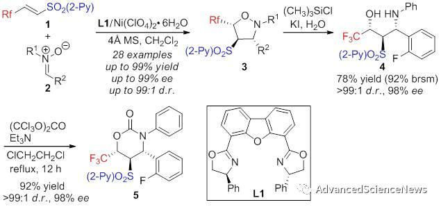 催化不对称1,3-偶极环加成反应构建含氟烷基手性异恶唑烷和γ-胺基醇