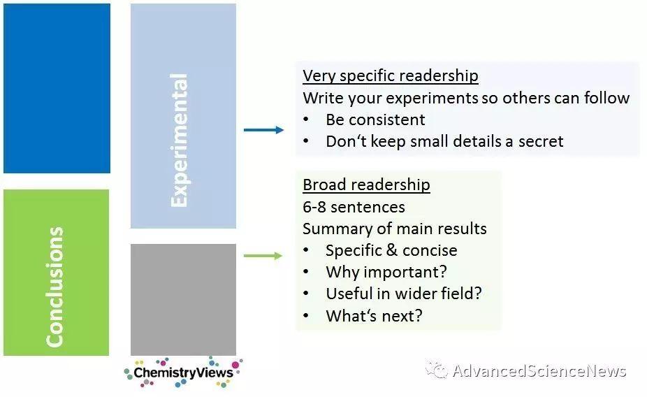 小贴士:如何写更好的研究论文