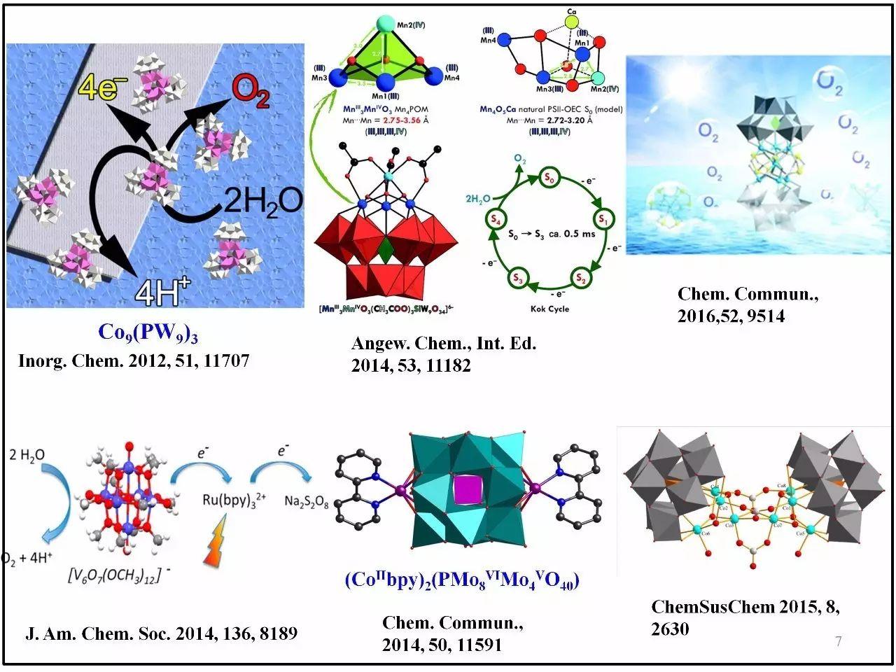课题总结PPT:多酸分子水氧化催化剂研究基础
