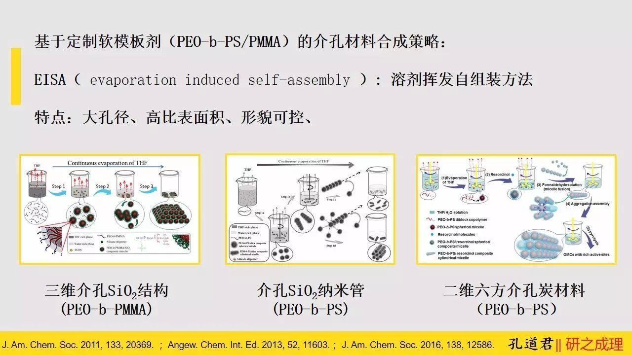 大孔径规则介孔材料的合成新解(综述荐读)