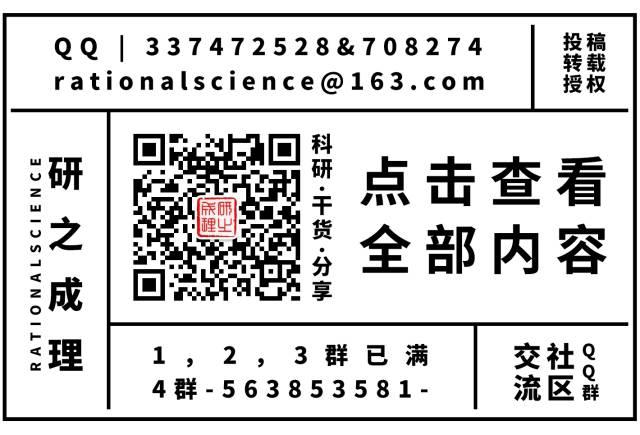 镍表面H助CO2还原的机理研究