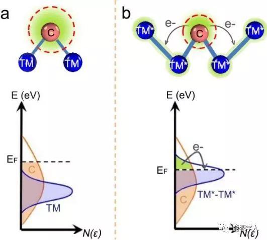 内在电荷补偿机制提升ReS2析氢活性