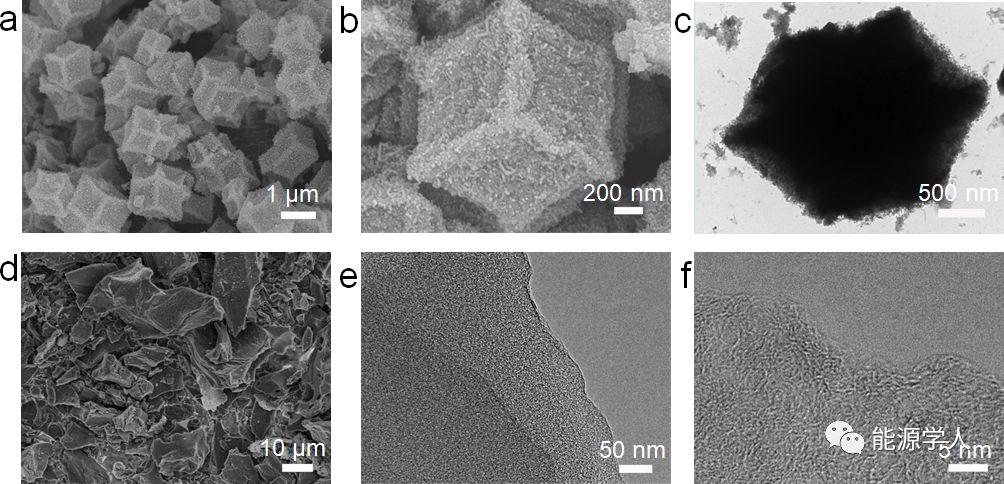 双金属碳化物复合结构Co3ZnC@NC与微孔碳材料构筑高能量密度的杂化锂离子电容器