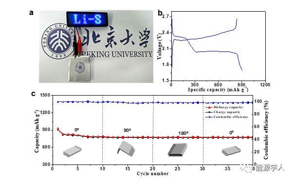 利用正电性S空位提升锂硫电池性能