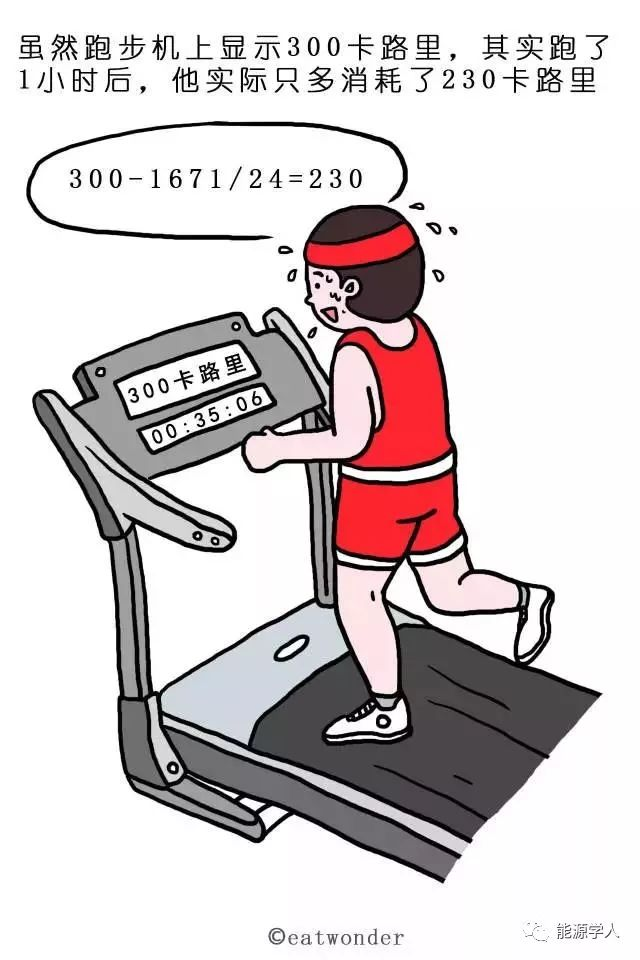 怎样才能科学的减肥?
