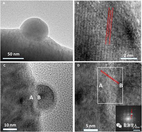 Joule: Ni掺杂Sr(Ti,Fe)O3 SOFC阳极—通过原位析出纳米合金颗粒实现高性能输出