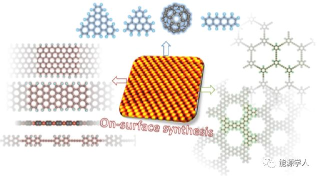 On-Surface Synthesis of Carbon Nanostructures