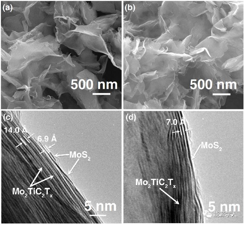 MoS2-on-MXene异质结构作为高性能锂电负极