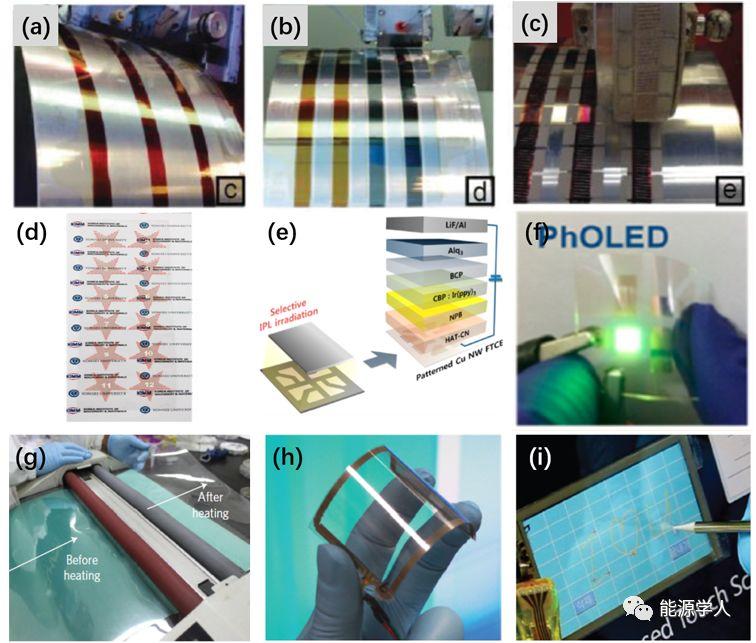 可印刷透明导电薄膜及其柔性电子器件应用