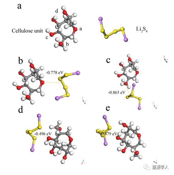 新型三明治结构凝胶聚合物电解质用于高性能锂硫电池