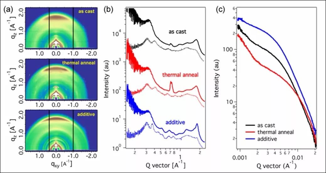 苏州大学张茂杰教授:对活性层厚度和器件面积变化不敏感的高效非富勒烯聚合物太阳能电池