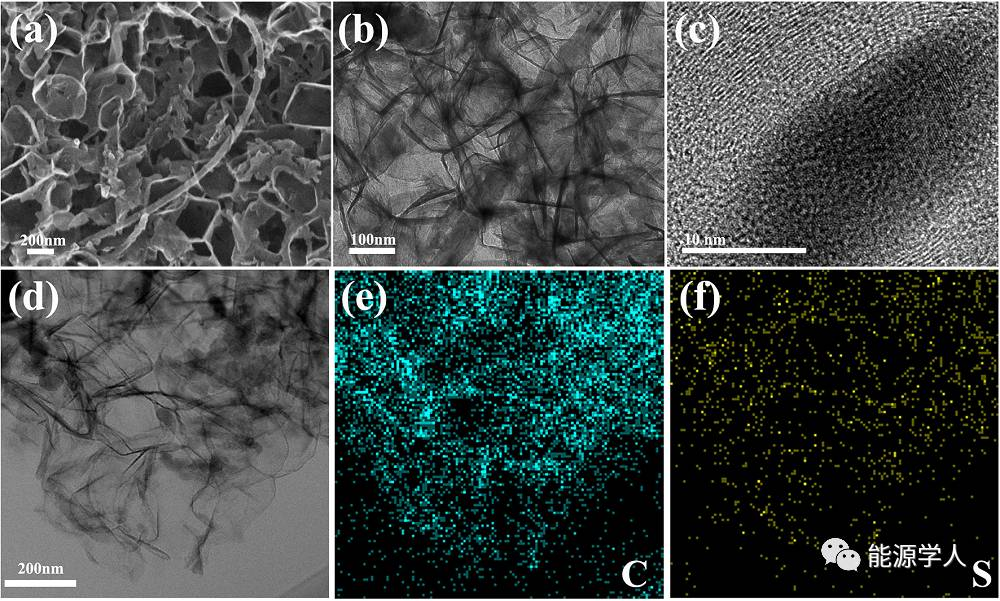 3D交联的多孔碳纳米片/碳纳米管用于高性能锂硫电池的多硫化物存储库