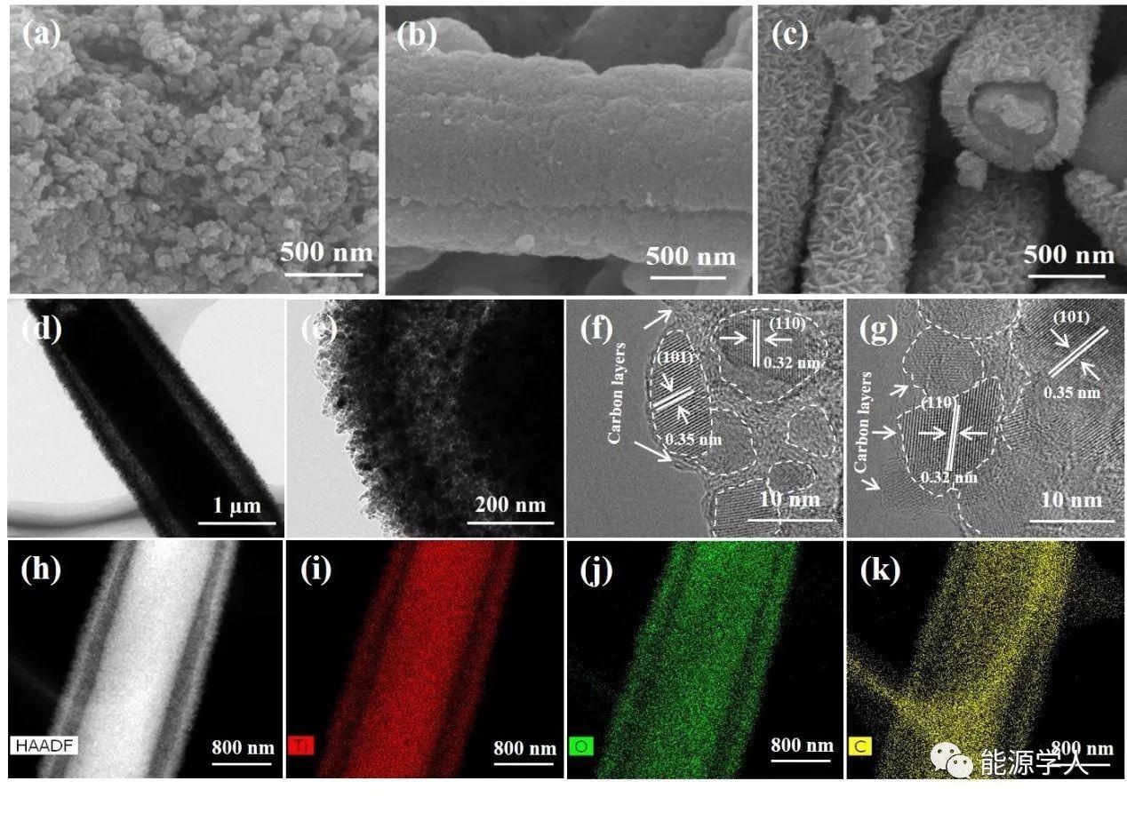结构优化的多级核壳纳米管状TiO2材料用于高性能钠离子电池负极