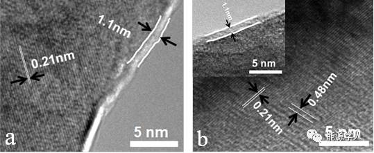 锂离子电池性能的重要提升途径:LiAlO2表面包覆改性NCM