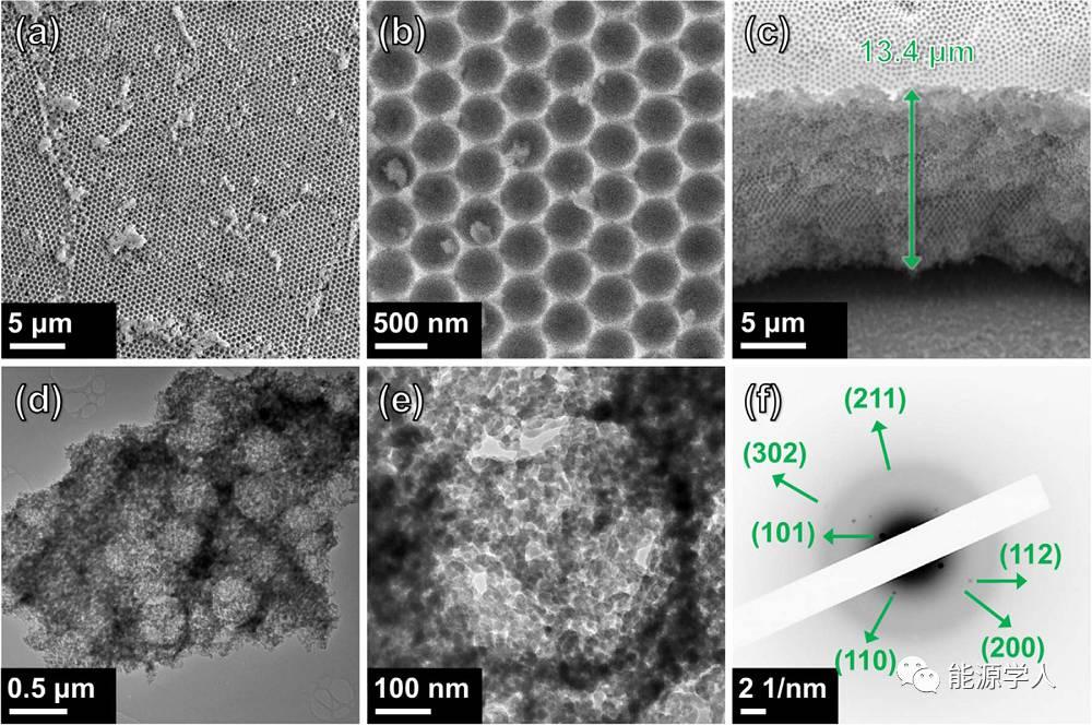 GeO2反蛋白石结构高储锂性能