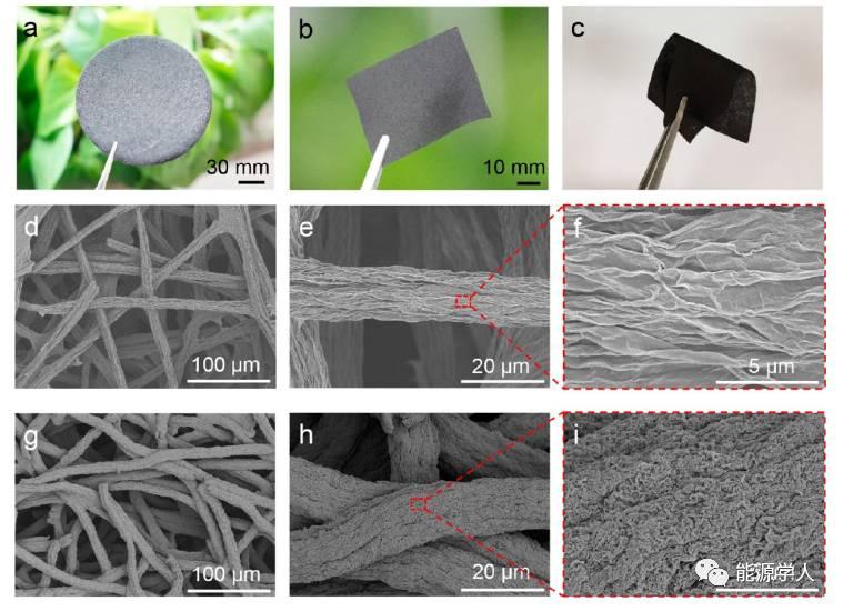 水热活化石墨烯纤维布用于高性能超级电容器