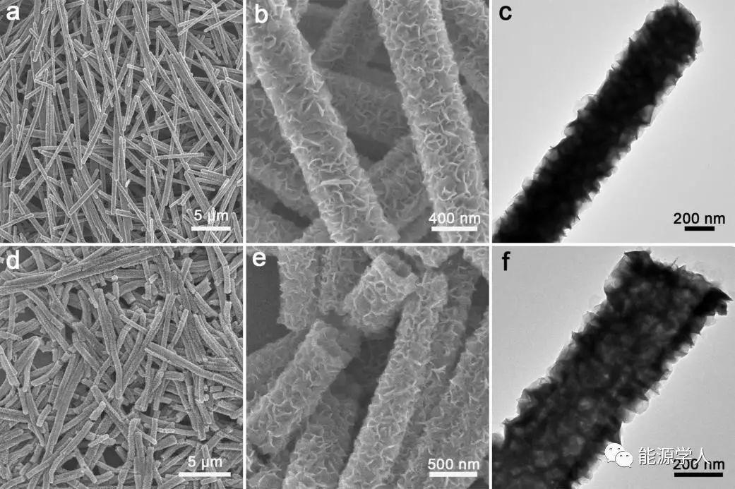 【锡基材料储Na专题】分层纳米管结构的碳包覆超薄SnS纳米片
