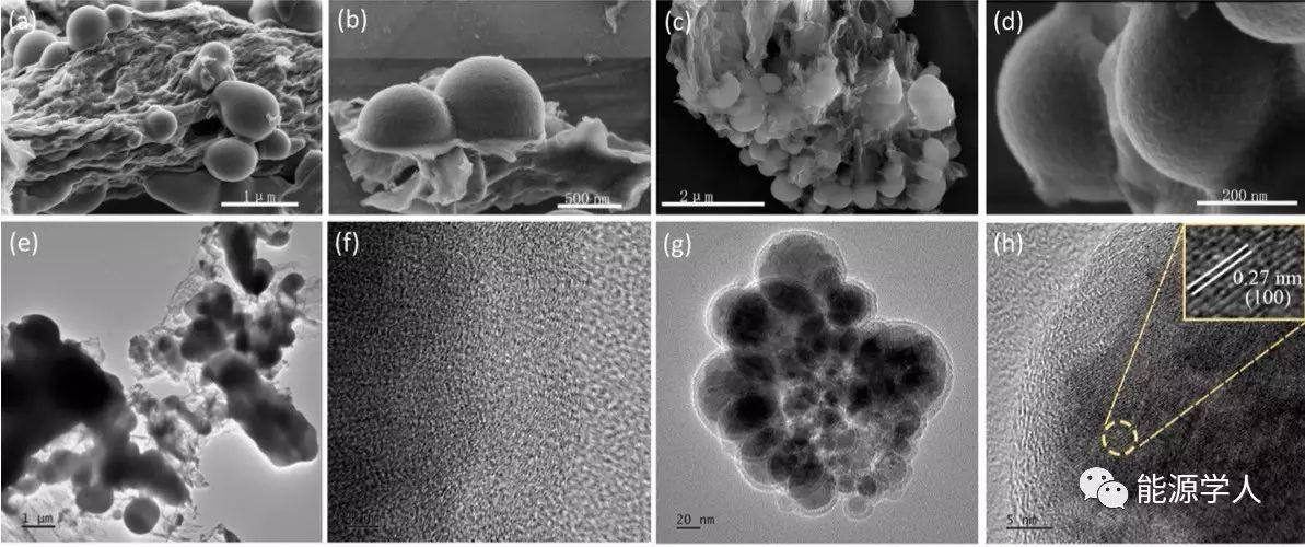 多金属氧酸盐自硫化得到高密度薄层碳包覆MoS2气泡负极