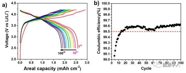 MOF为模板制备介孔硅中空纳米管