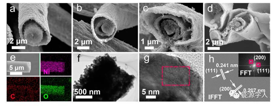 壳数决定过渡金属氧化物/碳中空纳米结构的性能
