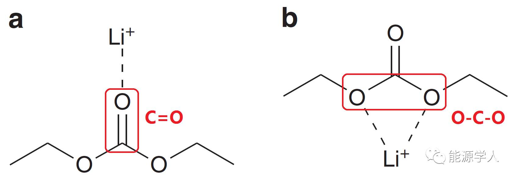 锂离子扩散方式新理论