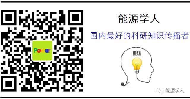 【小强专栏】能源、生物科技前沿集锦(一)