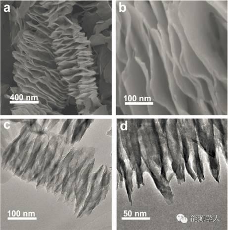 有机金属框架Ni-MOF首次用于柔性超级电容