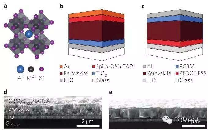 Nature energy|卤化物钙钛矿中缺陷的综合解析