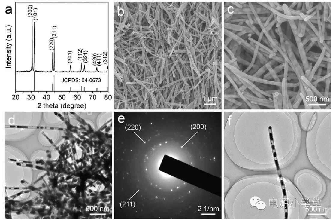 学习无定型碳纳米管如何封装Sn纳米粒子