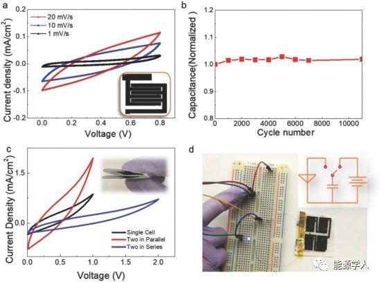 基于激光合成碳化钼 - 石墨烯复合材料的3D可折叠纸电子器件