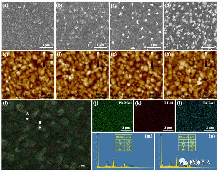 陕西师大刘生忠教授团队Adv. Sci: CsPbCl3驱动低缺陷态密度晶界形成提高钙钛矿太阳能电池效率超过20%