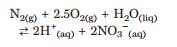陈经广等十七位大牛联合打造Science综述:开启氮化学新纪元!