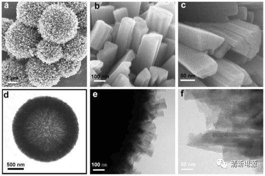 中国科大在模拟生物酶设计制备氧还原反应电催化剂方面取得进展