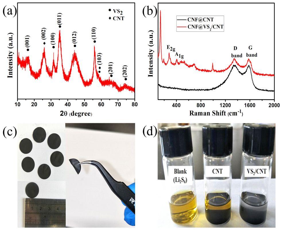 清华深研院Nano Energy:多组分三明治结构复合夹层的协同作用助力超低自放电和稳定的锂硫电池