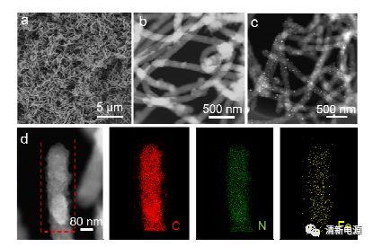 俞书宏Energy Environ. Sci. : SiO2为F-N-共掺杂催化剂保驾护航
