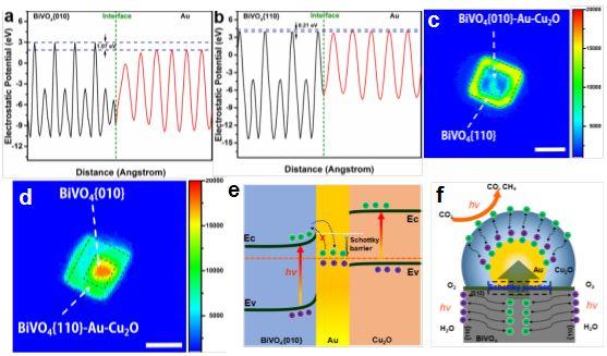 南京大学闫世成教授课题组实现晶面肖特基结促进光生电荷分离